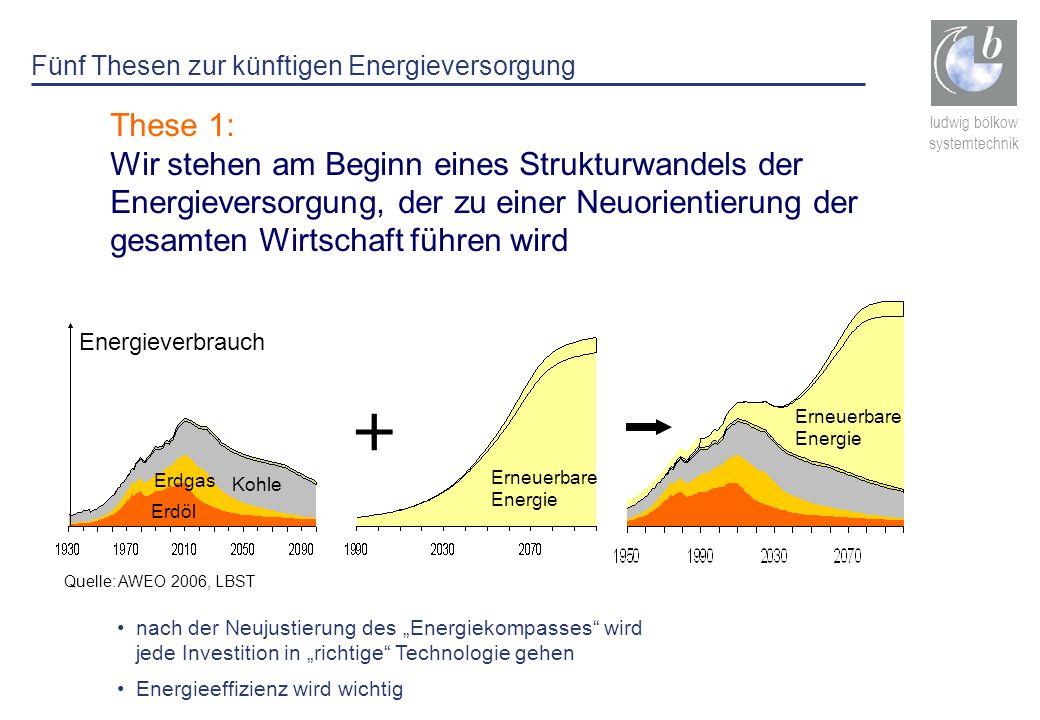 ludwig bölkow systemtechnik These 1: Wir stehen am Beginn eines Strukturwandels der Energieversorgung, der zu einer Neuorientierung der gesamten Wirts