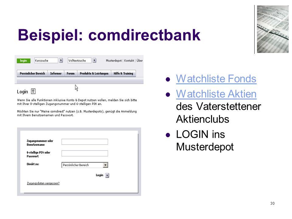 30 Beispiel: comdirectbank Watchliste Fonds Watchliste Aktien des Vaterstettener Aktienclubs Watchliste Aktien LOGIN ins Musterdepot