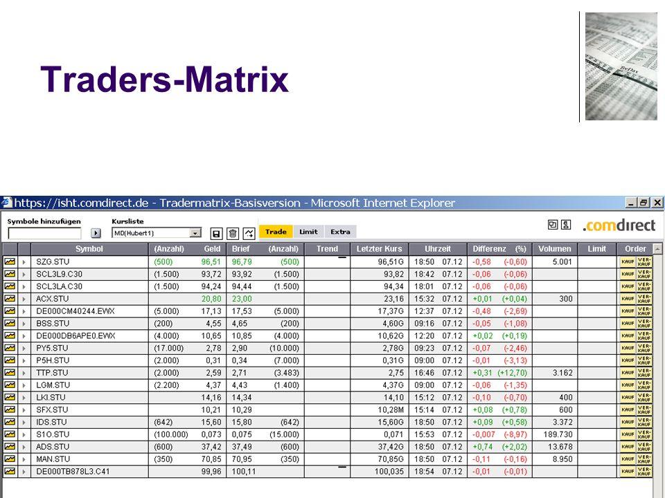 48 Traders-Matrix