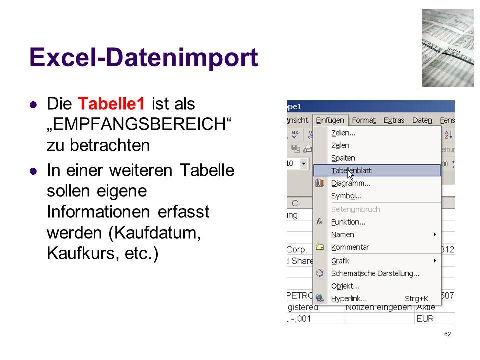 62 Excel-Datenimport Die Tabelle1 ist als EMPFANGSBEREICH zu betrachten In einer weiteren Tabelle sollen eigene Informationen erfasst werden (Kaufdatum, Kaufkurs, etc.)