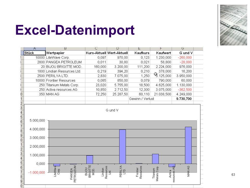 63 Excel-Datenimport