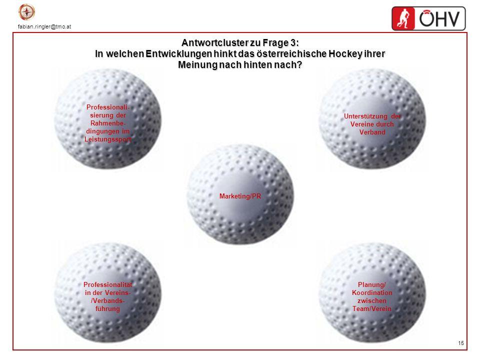 fabian.ringler@tmo.at 15 Antwortcluster zu Frage 3: In welchen Entwicklungen hinkt das österreichische Hockey ihrer Meinung nach hinten nach? Professi