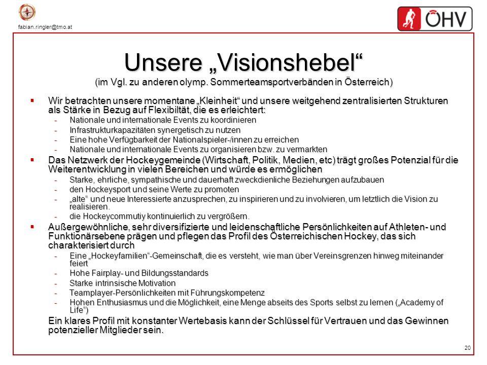 fabian.ringler@tmo.at 20 Unsere Visionshebel (im Vgl. zu anderen olymp. Sommerteamsportverbänden in Österreich) Wir betrachten unsere momentane Kleinh
