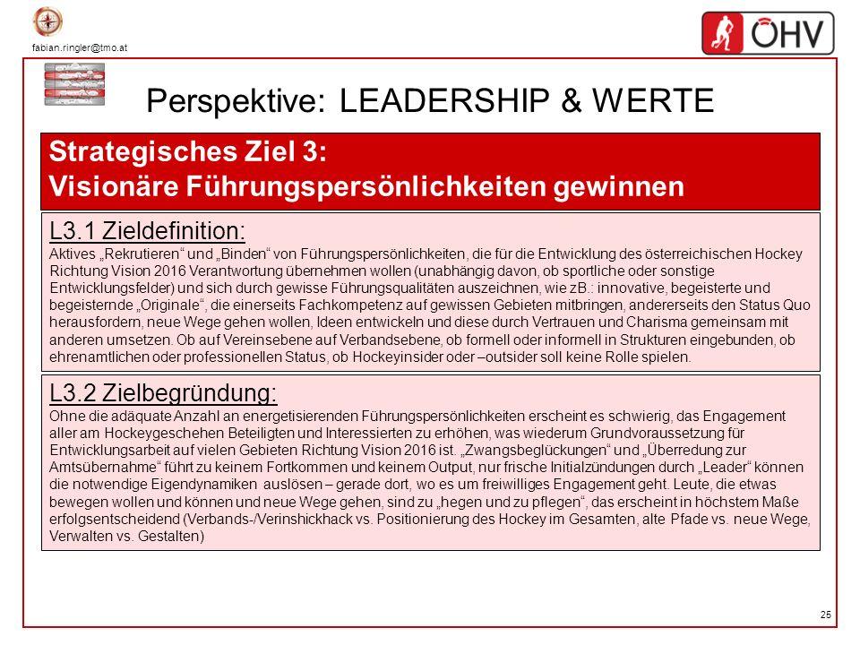 fabian.ringler@tmo.at 25 Perspektive: LEADERSHIP & WERTE Strategisches Ziel 3: Visionäre Führungspersönlichkeiten gewinnen L3.1 Zieldefinition: Aktive