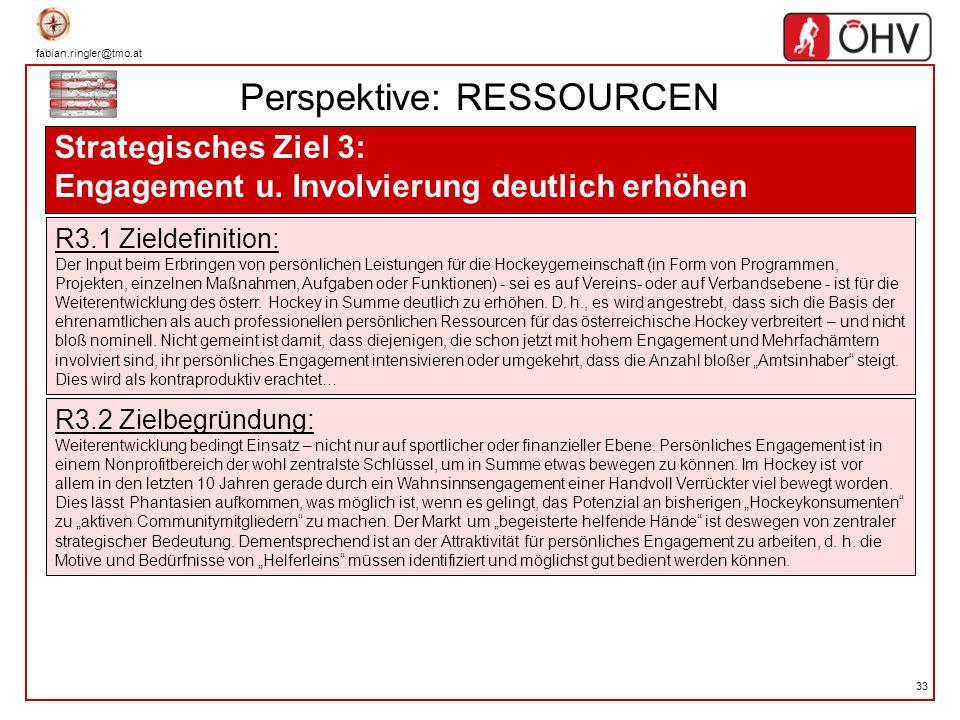 fabian.ringler@tmo.at 33 Perspektive: RESSOURCEN Strategisches Ziel 3: Engagement u. Involvierung deutlich erhöhen R3.1 Zieldefinition: Der Input beim
