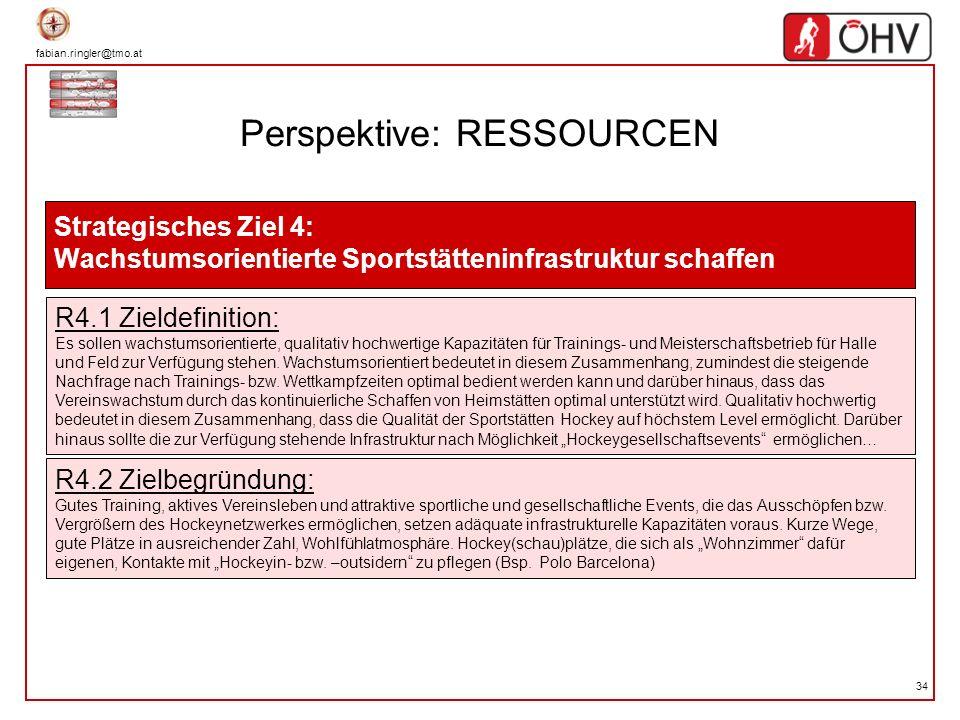fabian.ringler@tmo.at 34 Perspektive: RESSOURCEN Strategisches Ziel 4: Wachstumsorientierte Sportstätteninfrastruktur schaffen R4.1 Zieldefinition: Es