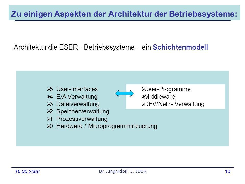 16.05.2008 Dr. Jungnickel 3. IDDR 10 Zu einigen Aspekten der Architektur der Betriebssysteme: Architektur die ESER- Betriebssysteme - ein Schichtenmod