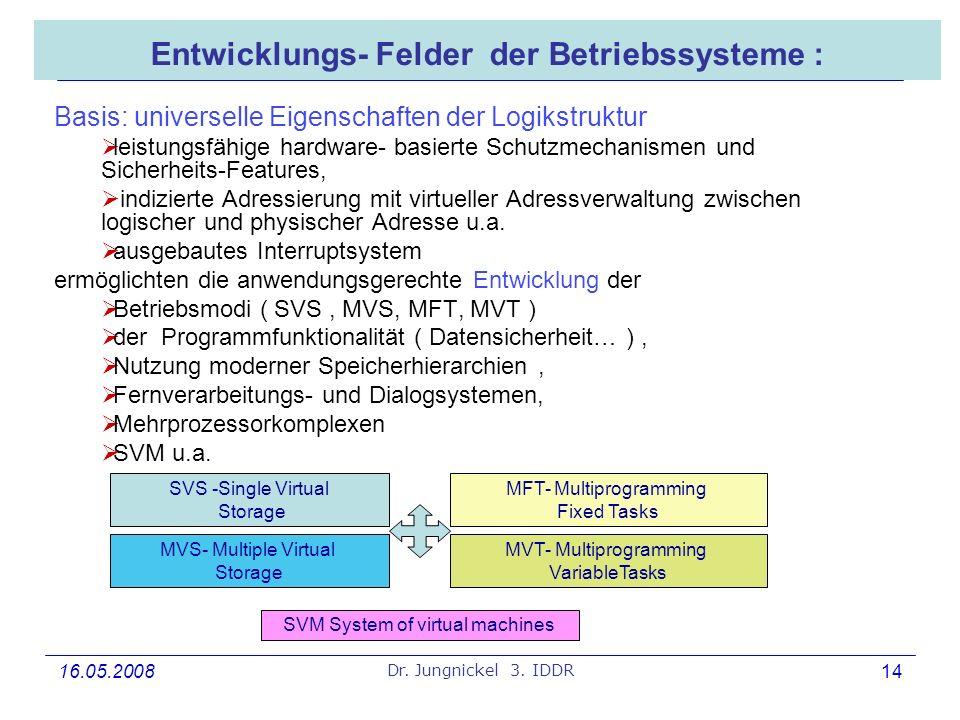 16.05.2008 Dr. Jungnickel 3. IDDR 14 Entwicklungs- Felder der Betriebssysteme : Basis: universelle Eigenschaften der Logikstruktur leistungsfähige har