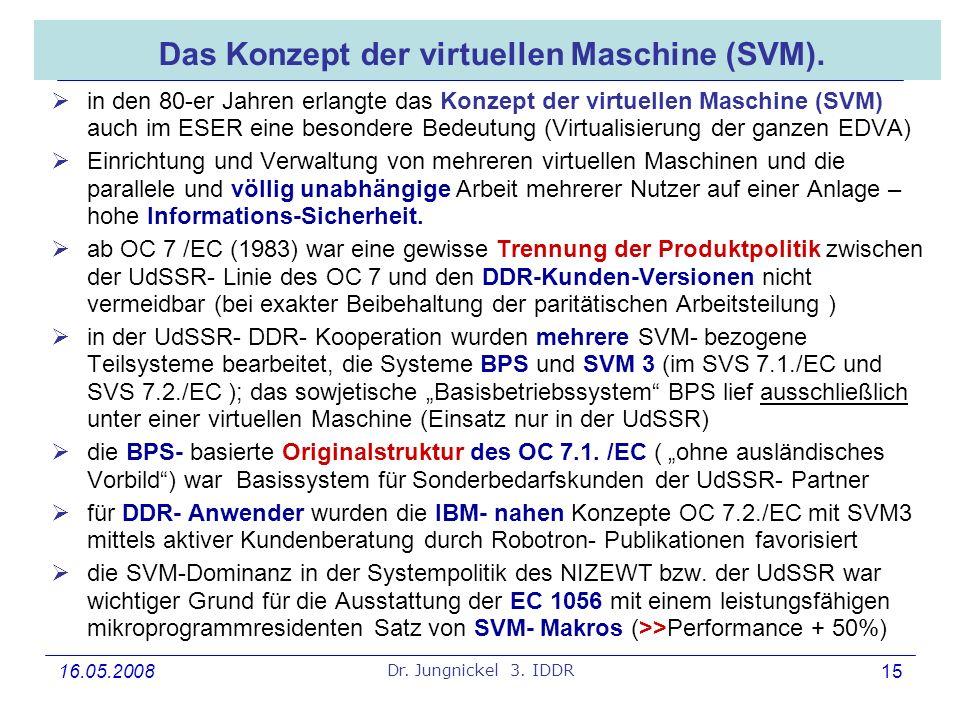 16.05.2008 Dr. Jungnickel 3. IDDR 15 Das Konzept der virtuellen Maschine (SVM). in den 80-er Jahren erlangte das Konzept der virtuellen Maschine (SVM)