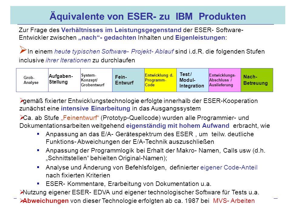 16.05.2008 Dr. Jungnickel 3. IDDR 21 Äquivalente von ESER- zu IBM Produkten Zur Frage des Verhältnisses im Leistungsgegenstand der ESER- Software- Ent