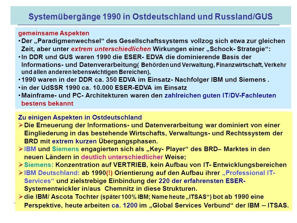 16.05.2008 Dr. Jungnickel 3. IDDR 28 Systemübergänge 1990 in Ostdeutschland und Russland/GUS Zu einigen Aspekten in Ostdeutschland Die Erneuerung der