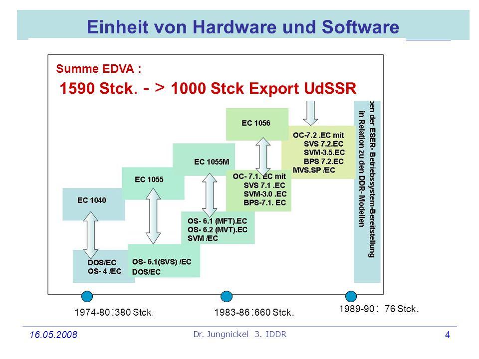 16.05.2008 Dr. Jungnickel 3. IDDR 4 1974-80 : 380 Stck.1983-86 : 660 Stck. 1989-90 : 176 Stck. Einheit von Hardware und Software Summe EDVA : 1590 Stc