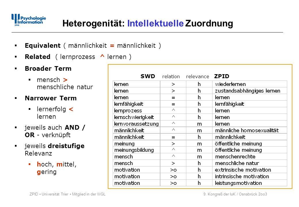 ZPID Universität Trier Mitglied in der WGL 9. Kongreß der IuK / Osnabrück 2oo3 Heterogenität: Intellektuelle Zuordnung Broader Term mensch > menschlic
