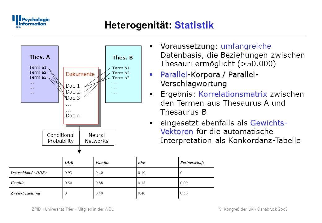 ZPID Universität Trier Mitglied in der WGL 9. Kongreß der IuK / Osnabrück 2oo3 Heterogenität: Statistik Thes. A Term a1 Term a2 Term a3... Thes. B Ter