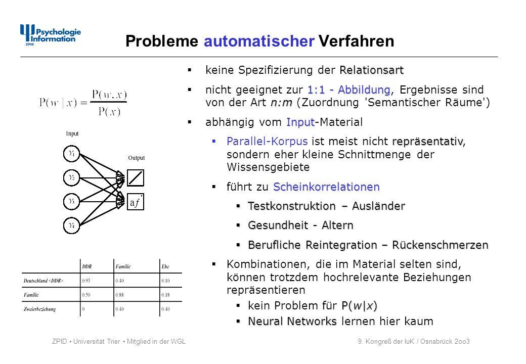 ZPID Universität Trier Mitglied in der WGL 9. Kongreß der IuK / Osnabrück 2oo3 Probleme automatischer Verfahren Relationsart keine Spezifizierung der