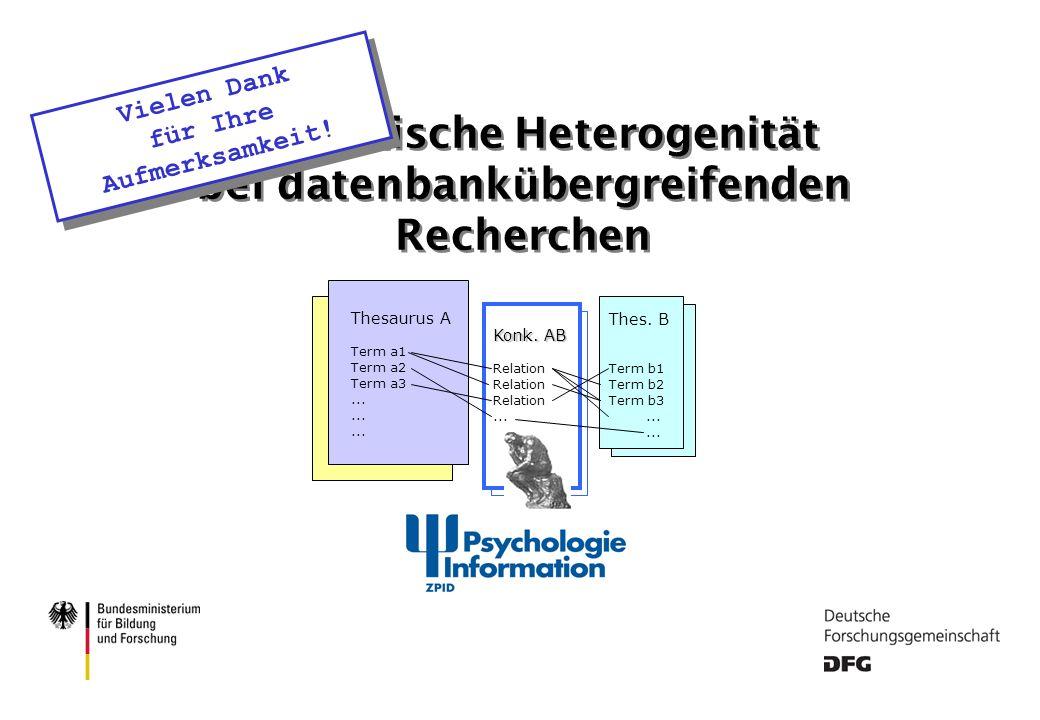 ZPID Universität Trier Mitglied in der WGL 9. Kongreß der IuK / Osnabrück 2oo3 Thesaurus A Term a1 Term a2 Term a3... Thes. B Term b1 Term b2 Term b3.