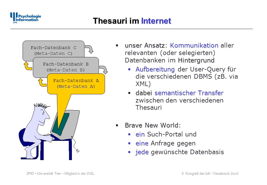 ZPID Universität Trier Mitglied in der WGL 9. Kongreß der IuK / Osnabrück 2oo3 Fach-Datenbank C Meta-Daten C (Meta-Daten C) Thesauri im Internet Fach-