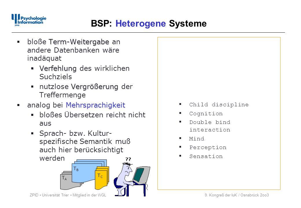 ZPID Universität Trier Mitglied in der WGL 9. Kongreß der IuK / Osnabrück 2oo3 BSP: Heterogene Systeme Term-Weitergabe bloße Term-Weitergabe an andere