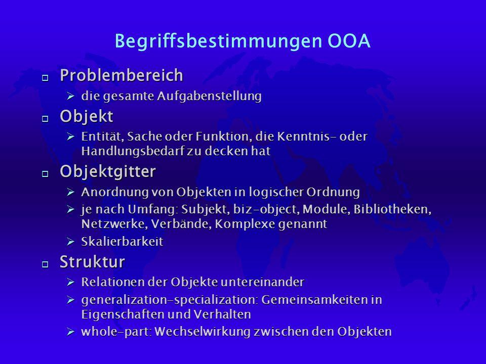 Begriffsbestimmungen OOA o Problembereich Ødie gesamte Aufgabenstellung o Objekt ØEntität, Sache oder Funktion, die Kenntnis- oder Handlungsbedarf zu decken hat o Objektgitter ØAnordnung von Objekten in logischer Ordnung Øje nach Umfang: Subjekt, biz-object, Module, Bibliotheken, Netzwerke, Verbände, Komplexe genannt ØSkalierbarkeit o Struktur ØRelationen der Objekte untereinander Øgeneralization-specialization: Gemeinsamkeiten in Eigenschaften und Verhalten Øwhole-part: Wechselwirkung zwischen den Objekten