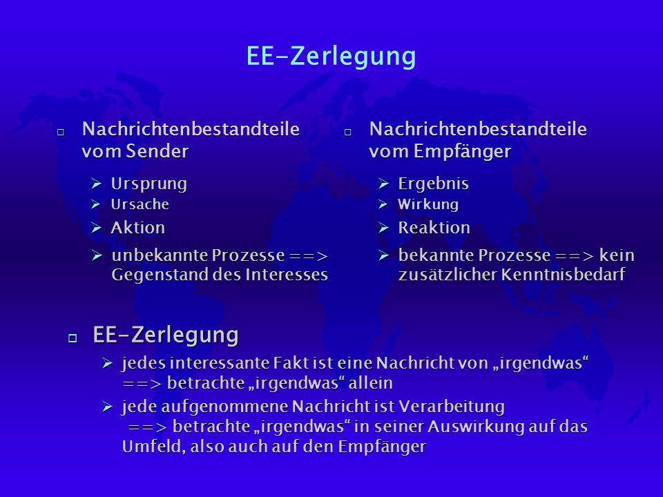 EE-Zerlegung o Nachrichtenbestandteile vom Sender o Nachrichtenbestandteile vom Empfänger o EE-Zerlegung Øjedes interessante Fakt ist eine Nachricht v