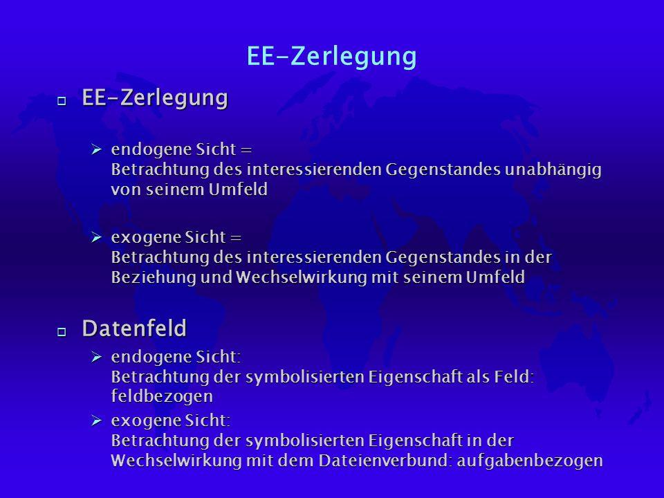 EE-Zerlegung o EE-Zerlegung Øendogene Sicht = Betrachtung des interessierenden Gegenstandes unabhängig von seinem Umfeld Øexogene Sicht = Betrachtung
