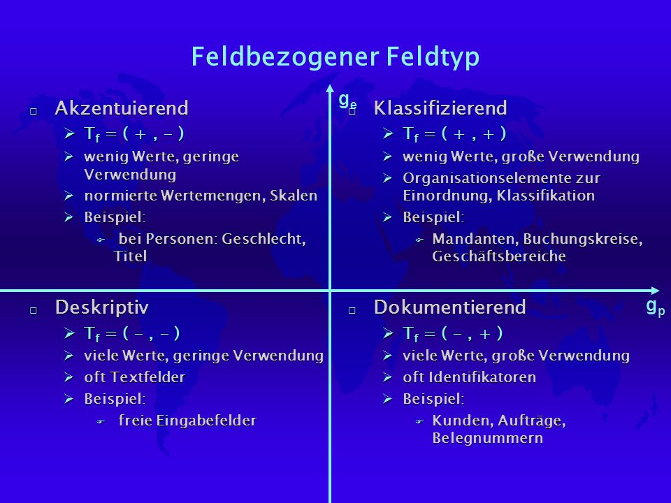 Feldbezogener Feldtyp o Akzentuierend ØT f = ( +, - ) Øwenig Werte, geringe Verwendung Ønormierte Wertemengen, Skalen ØBeispiel: F bei Personen: Geschlecht, Titel o Deskriptiv ØT f = ( -, - ) Øviele Werte, geringe Verwendung Øoft Textfelder ØBeispiel: F freie Eingabefelder o Klassifizierend ØT f = ( +, + ) Øwenig Werte, große Verwendung ØOrganisationselemente zur Einordnung, Klassifikation ØBeispiel: F Mandanten, Buchungskreise, Geschäftsbereiche o Dokumentierend ØT f = ( -, + ) Øviele Werte, große Verwendung Øoft Identifikatoren ØBeispiel: F Kunden, Aufträge, Belegnummern gege gpgp