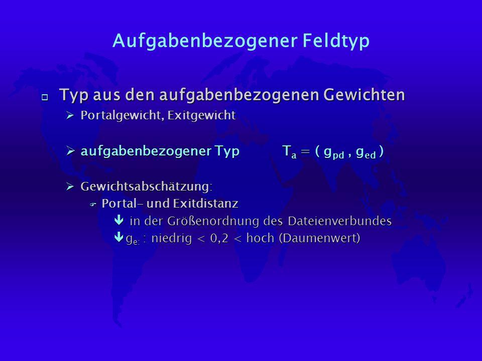 Aufgabenbezogener Feldtyp o Typ aus den aufgabenbezogenen Gewichten ØPortalgewicht, Exitgewicht Øaufgabenbezogener TypT a = ( g pd, g ed ) ØGewichtsabschätzung: F Portal- und Exitdistanz ê in der Größenordnung des Dateienverbundes êg e: : niedrig < 0,2 < hoch (Daumenwert)