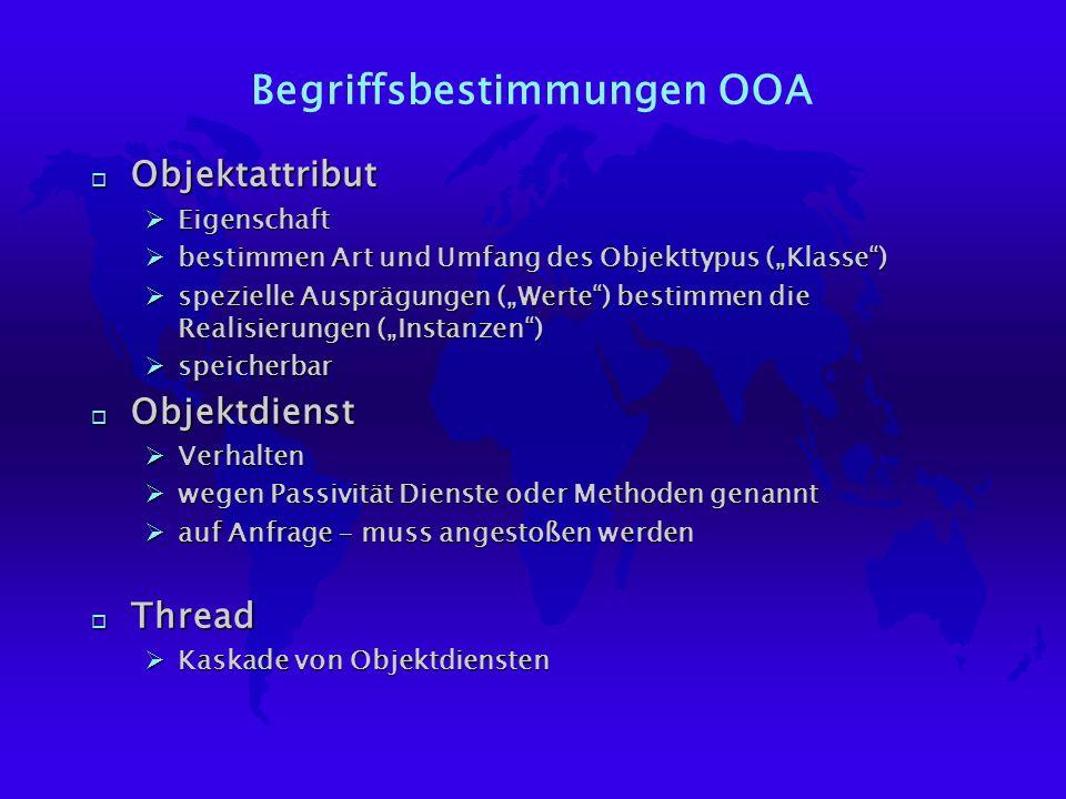 Begriffsbestimmungen OOA o Objektattribut ØEigenschaft Øbestimmen Art und Umfang des Objekttypus (Klasse) Øspezielle Ausprägungen (Werte) bestimmen di