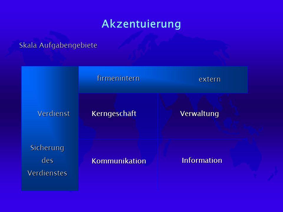 Akzentuierung Skala Aufgabengebiete VerdienstSicherungdesVerdienstes firmeninternextern Kerngeschäft Information Kommunikation Verwaltung