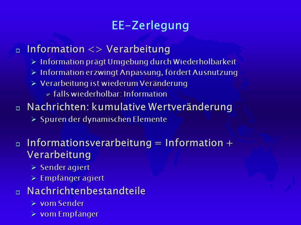 EE-Zerlegung o Information <> Verarbeitung ØInformation prägt Umgebung durch Wiederholbarkeit ØInformation erzwingt Anpassung, fördert Ausnutzung ØVer