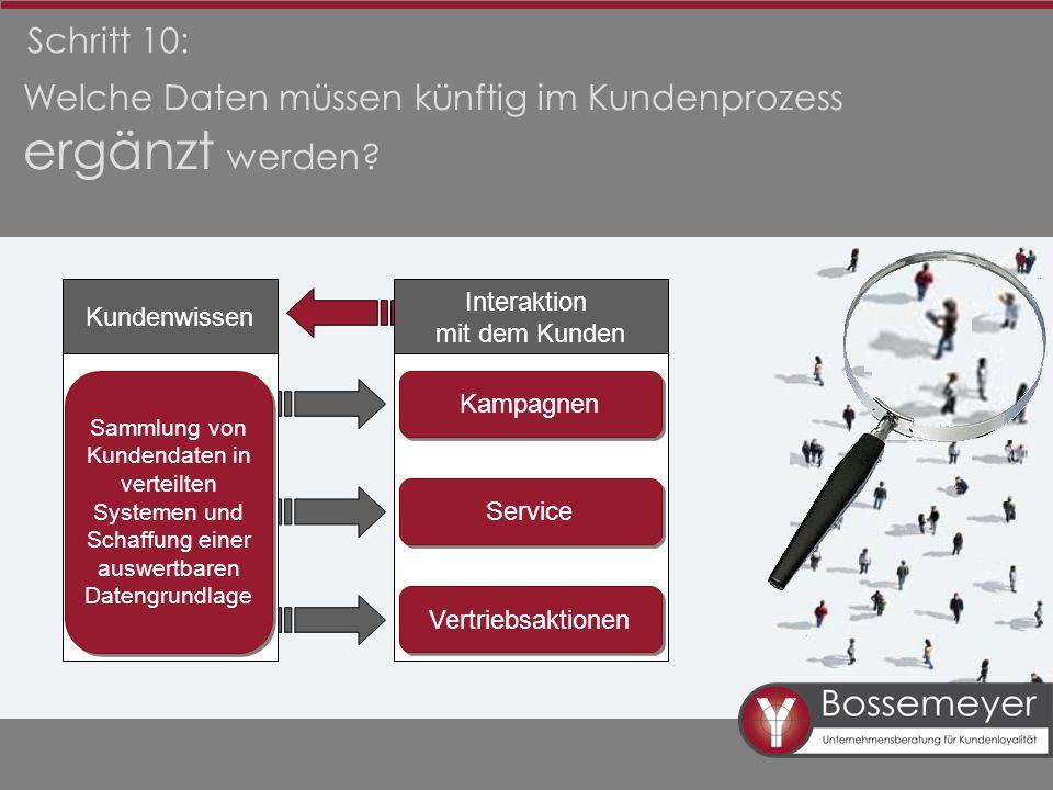 Schritt 10: Welche Daten müssen künftig im Kundenprozess ergänzt werden? Kundenwissen Sammlung von Kundendaten in verteilten Systemen und Schaffung ei