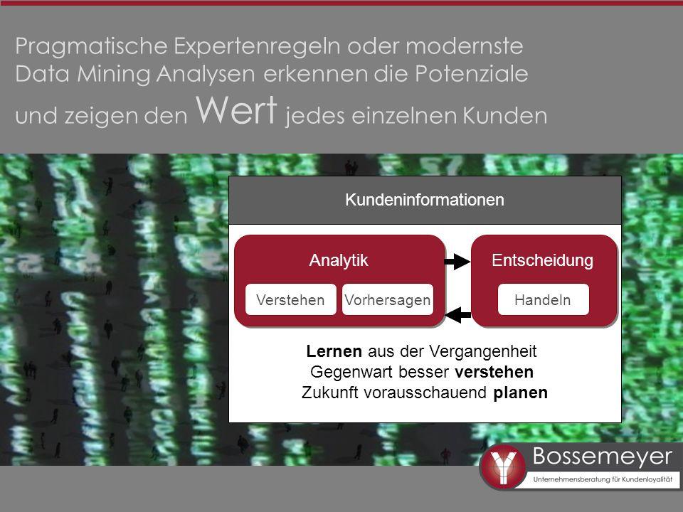Pragmatische Expertenregeln oder modernste Data Mining Analysen erkennen die Potenziale und zeigen den Wert jedes einzelnen Kunden Ergebnis der Analys