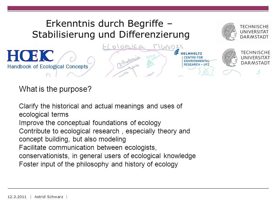 Erkenntnis durch Begriffe – Stabilisierung und Differenzierung 12.3.2011 | Astrid Schwarz | What is the purpose.