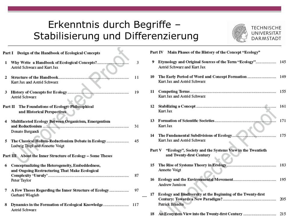Erkenntnis durch Begriffe – Stabilisierung und Differenzierung 12.3.2011 | Astrid Schwarz |