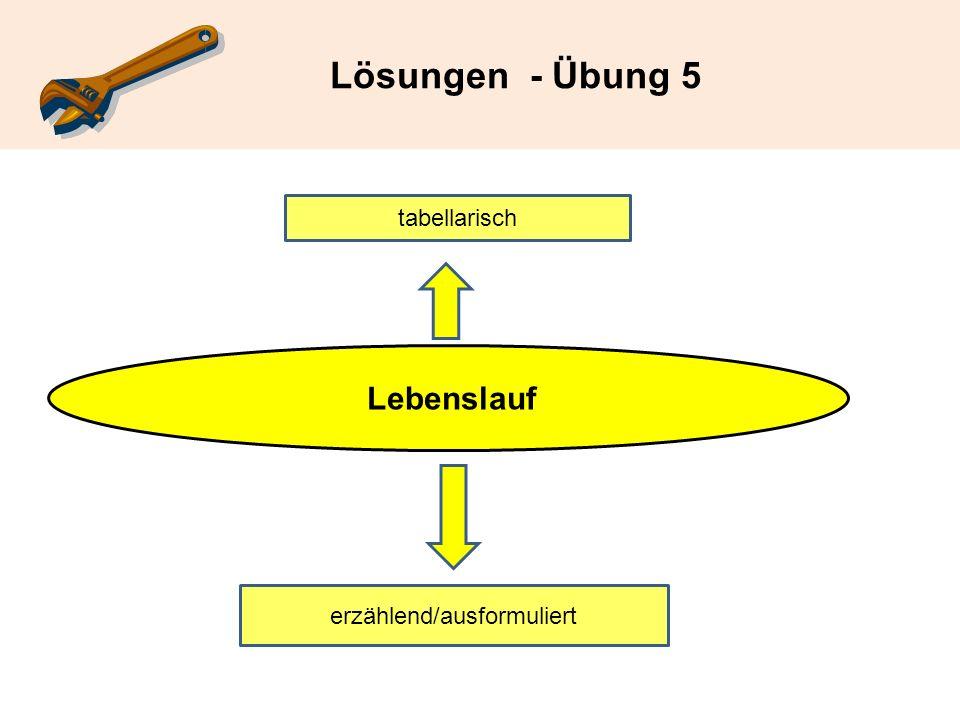 Lebenslauf tabellarisch erzählend/ausformuliert Lösungen - Übung 5