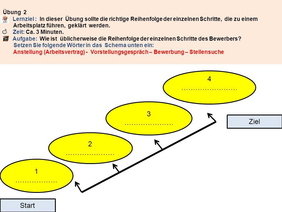 Lösungen - Übung 2 1 Stellensuche 3 Vorstellungsgespräch 4 Anstellung (Arbeitsvertrag) 2 Bewerbung Start Ziel