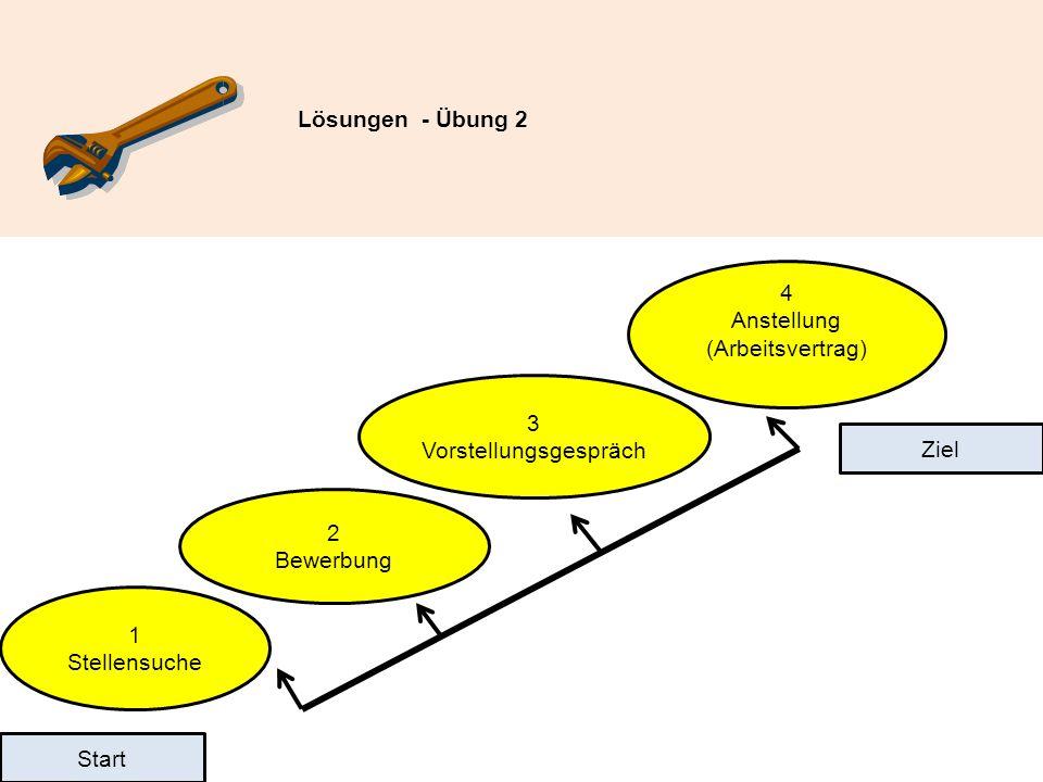 Lösungen – Übung 9 a 1.A11.B21.B 2.C12.A22.B 3.C13.C23.C 4.B14.C24.A 5.C15.B25.A 6.B16.B26.C 7.A17.B27.A 8.A18.A28.B 9.C19.C29C 10.A20.A30.B