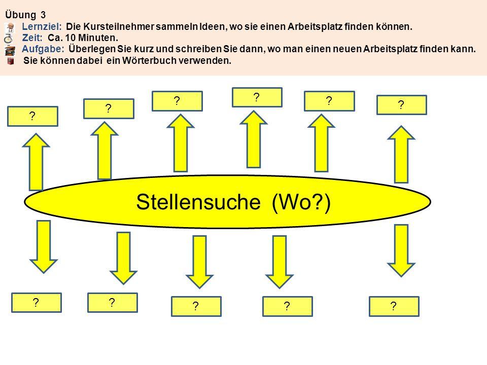 Stellensuche (Wo?) Internet Zeitungen Zeitschriften Fernsehen Rundfunk Blindbewerbung Arbeitsamt Freunde fragen Personalagenturen??.