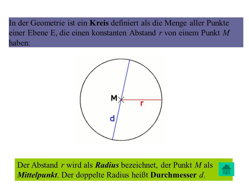 In der Geometrie ist ein Kreis definiert als die Menge aller Punkte einer Ebene E, die einen konstanten Abstand r von einem Punkt M haben: Der Abstand r wird als Radius bezeichnet, der Punkt M als Mittelpunkt.