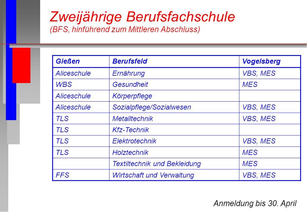 Anmeldung bis 30. April GießenBerufsfeldVogelsberg AliceschuleErnährungVBS, MES WBSGesundheitMES AliceschuleKörperpflege AliceschuleSozialpflege/Sozia