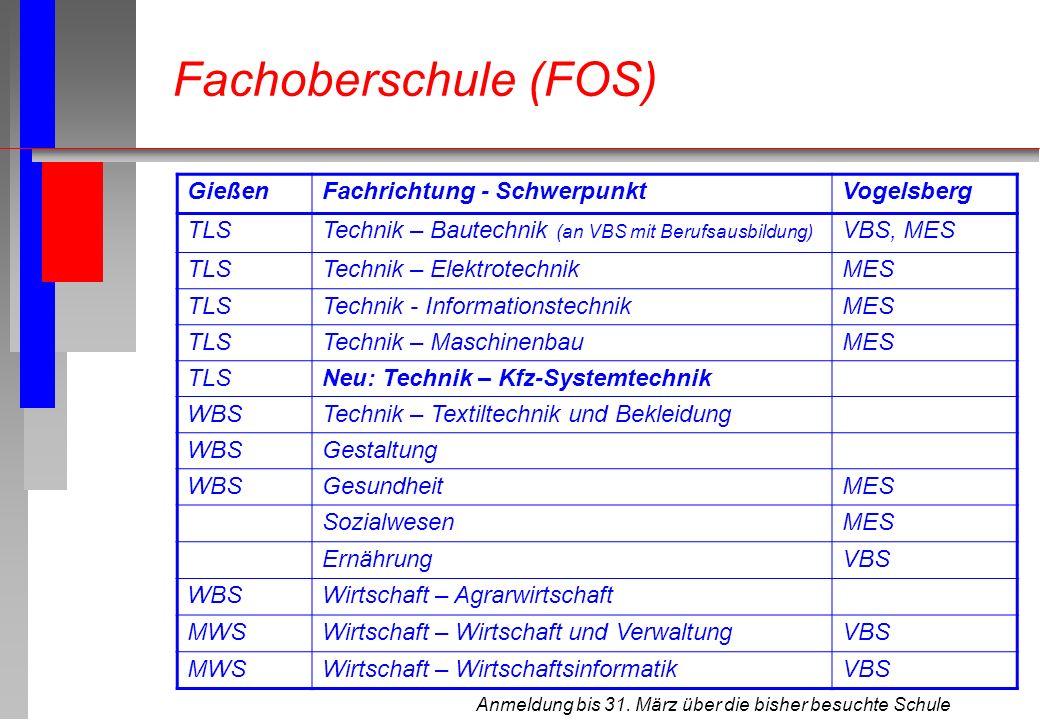 Anmeldung bis 31. März über die bisher besuchte Schule Fachoberschule (FOS) GießenFachrichtung - SchwerpunktVogelsberg TLSTechnik – Bautechnik (an VBS