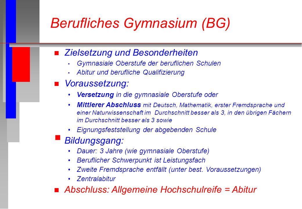 Berufliches Gymnasium (BG) n Zielsetzung und Besonderheiten Gymnasiale Oberstufe der beruflichen Schulen Abitur und berufliche Qualifizierung n Voraus