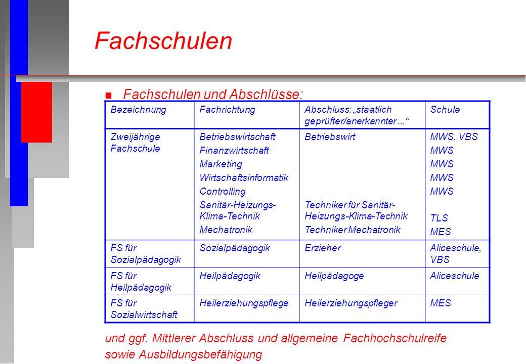 BezeichnungFachrichtungAbschluss: staatlich geprüfter/anerkannter... Schule Zweijährige Fachschule Betriebswirtschaft Finanzwirtschaft Marketing Wirts