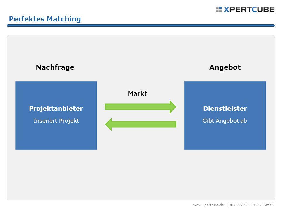 www.xpertcube.de | © 2009 XPERTCUBE GmbH Perfektes Matching Nachfrage Markt Angebot Projektanbieter Inseriert Projekt Dienstleister Gibt Angebot ab