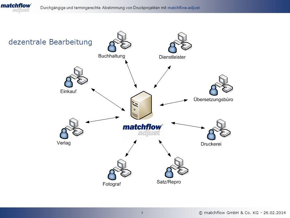 © matchflow GmbH & Co.