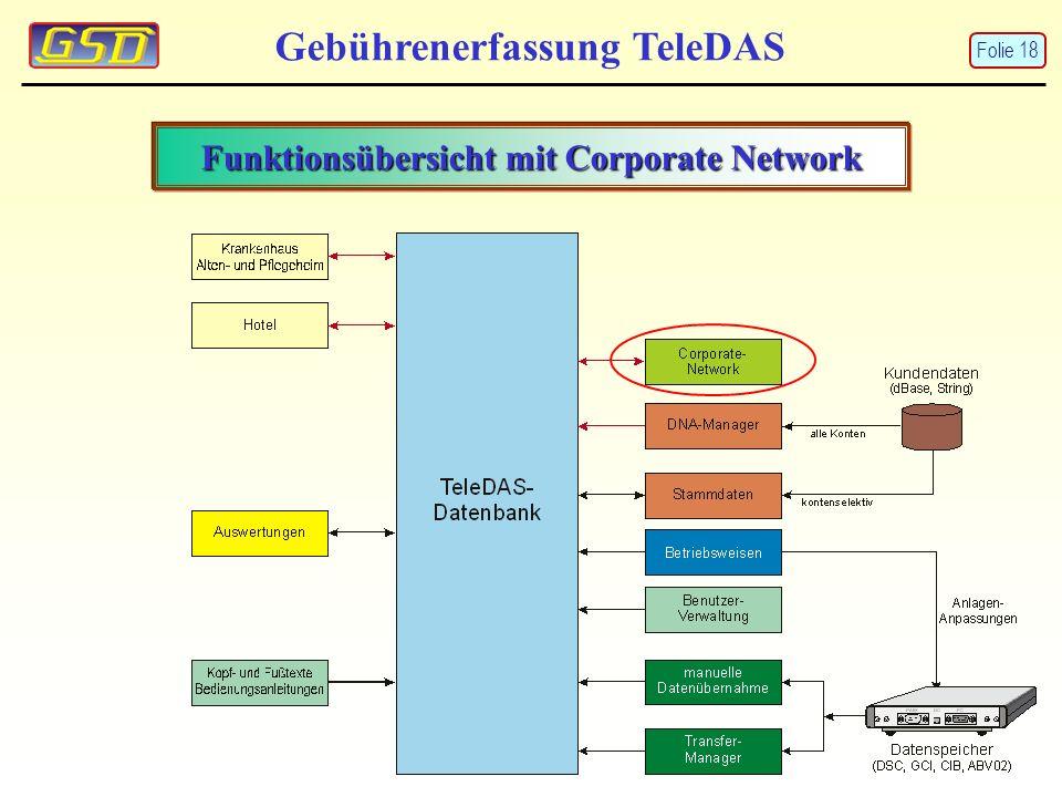 Funktionsübersicht mit Corporate Network Gebührenerfassung TeleDAS Folie 18
