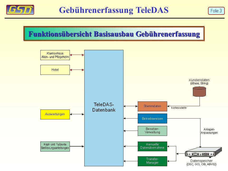 Gebührenerfassung TeleDAS Funktionsübersicht Basisausbau Gebührenerfassung Folie 3