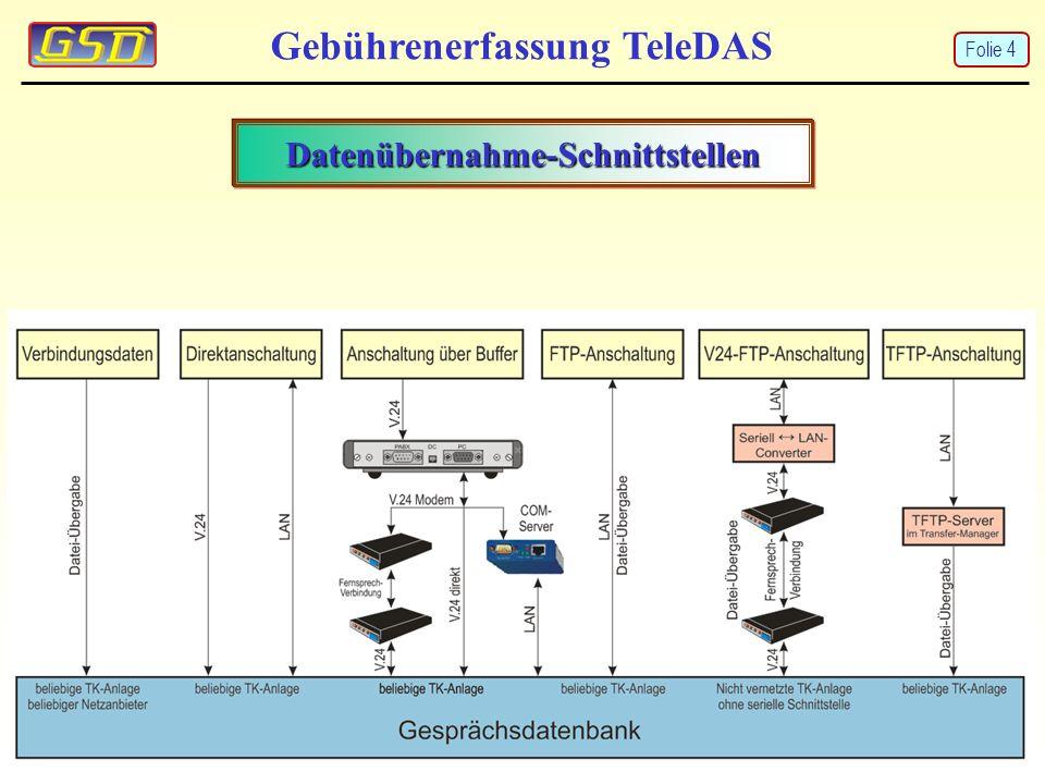 Gebührenerfassung TeleDAS Datenübernahme-Schnittstellen Folie 4