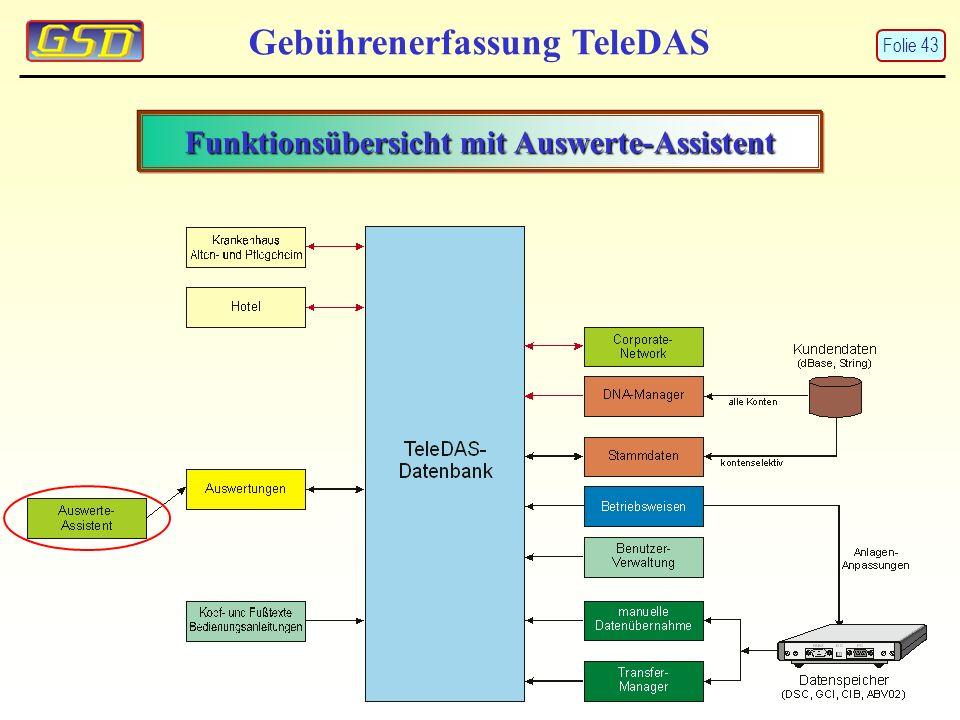 Funktionsübersicht mit Auswerte-Assistent Gebührenerfassung TeleDAS Folie 43