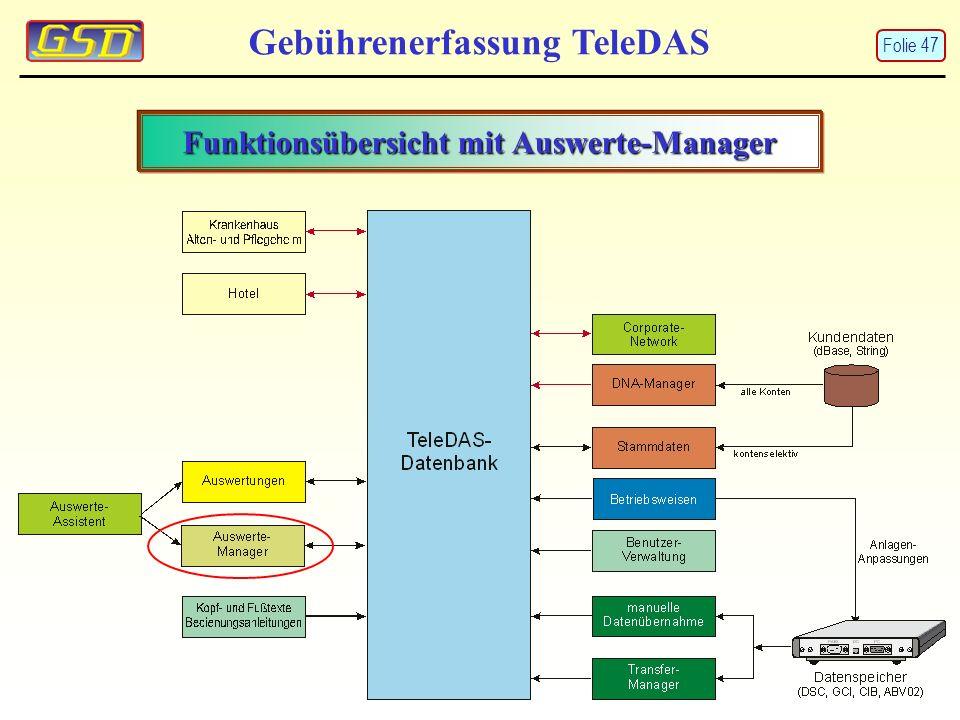 Funktionsübersicht mit Auswerte-Manager Gebührenerfassung TeleDAS Folie 47